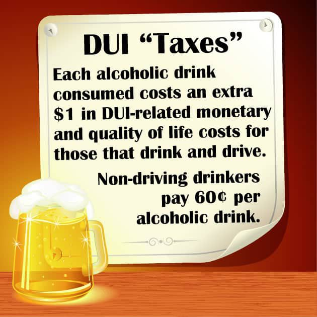 DUI Taxes costs for drinking and driving